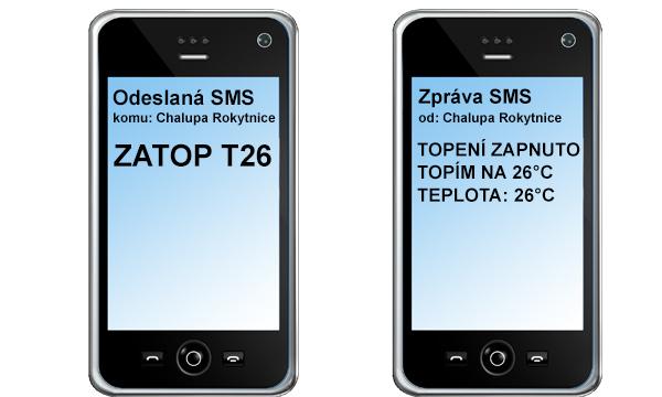Ukážka ovládania kúrenia SMS príkazmi